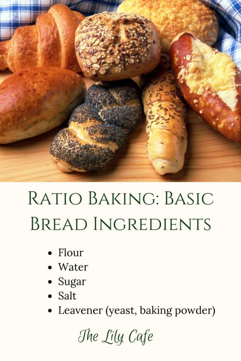 Ratio baking: basic ingredients for making bread