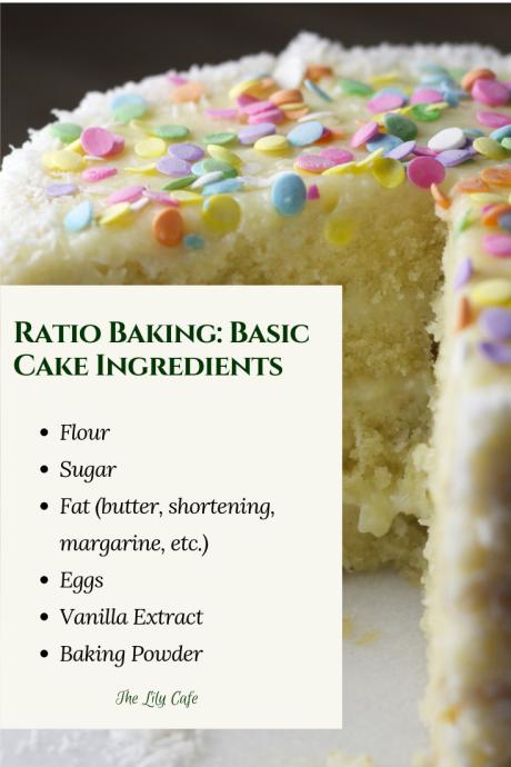 Ratio baking: basic ingredients for baking a cake
