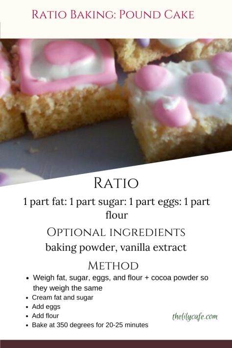 Ratio Baking a Pound Cake